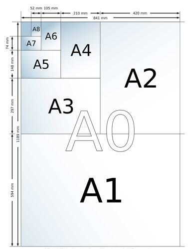 ابعاد و انداره های استاندارد کاغذ سری A و فرمول محسابه ی آن